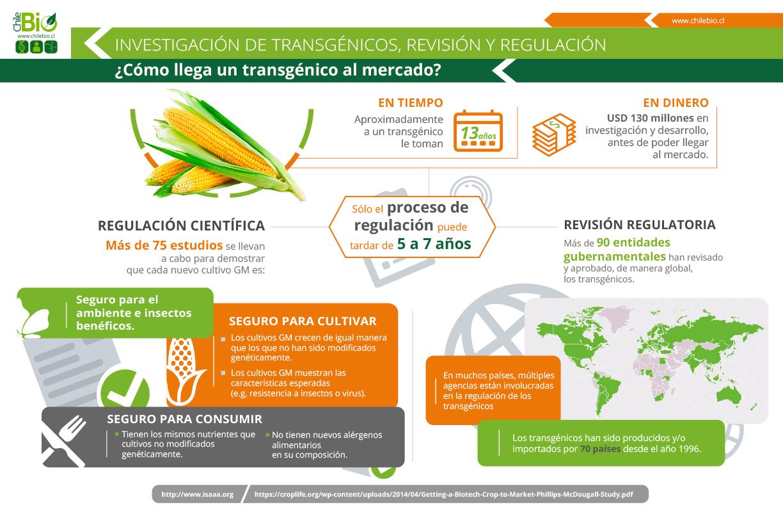 info-chilebio-v2-1.jpg